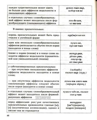 Татарский язык. Справочник Image 2